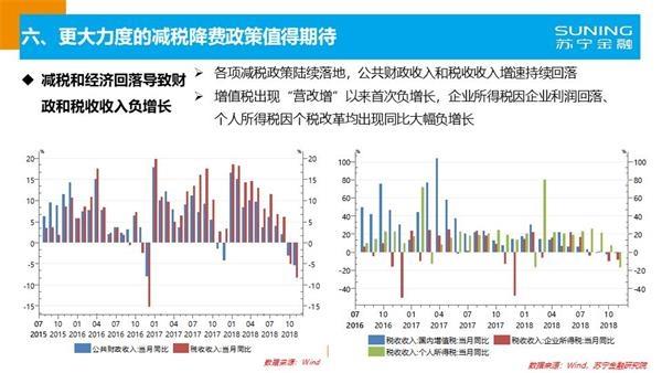 2019江西经济数据_...居民消费收缩 2019年中国经济形势展望