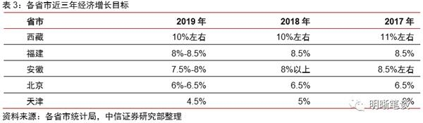 gdp统计表_2021年一季度,全国各省区GDP及七普版人均GDP排名统计表发布