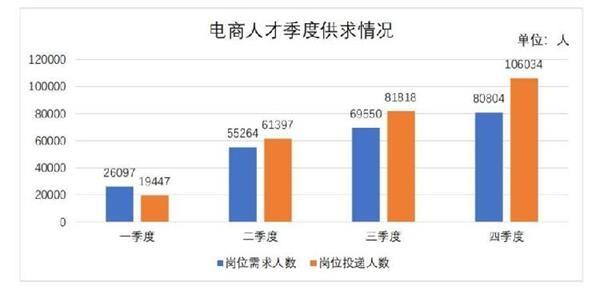 重庆市人口数_2017重庆人口大数据分析:常住人口增量不敌杭州长沙 出生人口减