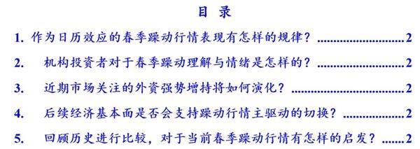 国泰君安李:五个视角综合分析当前春季激越行情