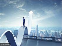 机构:市场追逐风险?黄金的终极避险价值反而更大!