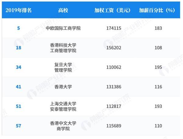 2019世界单曲排行榜_2019年数据库引擎全球排行榜