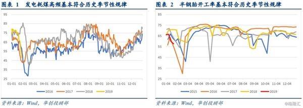 华创债券曲青:基本面见底的概率在增加