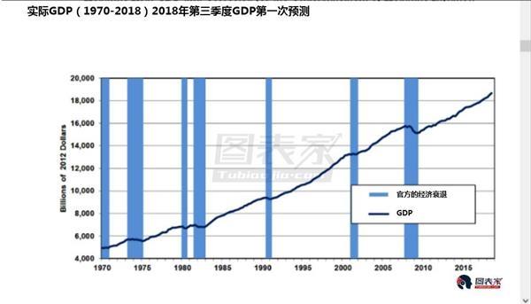 gdp增幅指数_CLI中地指数1季度综合指数和5分指数环比全面回落