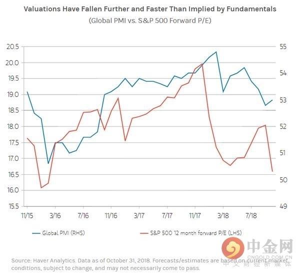 美国经济要硬着陆? 投资者今年面临3大挑战 (http://jinxiangwuliu.com/) 期货入门 第2张