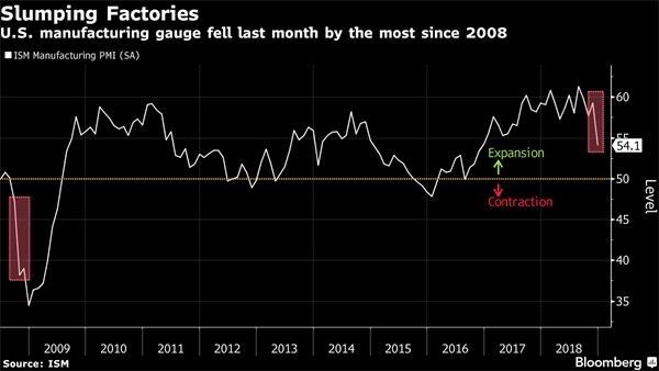 2019年经济问题_下一场大规模经济危机爆发于2019年,震中在哪