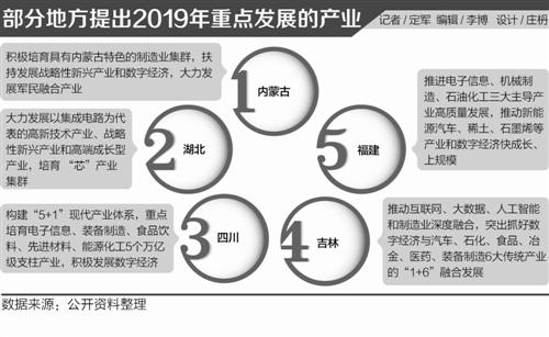 2019年經濟如何_...會議 分析研究2019年經濟工作-夜讀 今天你可能錯過的新聞都在這里 ...