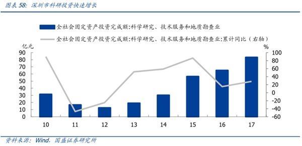 2019汕尾經濟gdp_2019年中國宏觀經濟展望 GDP增長6.3 三季度經濟有望觸底