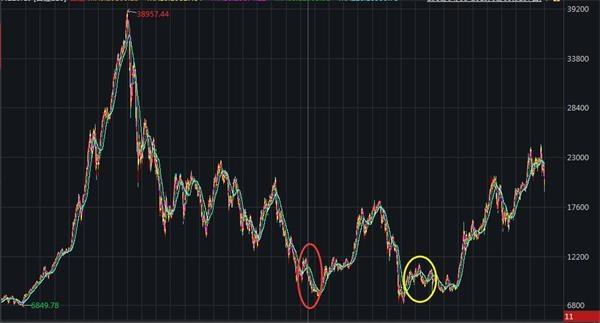 央行直接买股票?这些约束下央行效仿日本概率低 看要点解读