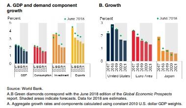 2019年 经济增速_(美国经济增速将会在2019年出现放缓,来源:摩根士丹利)-美元衰...