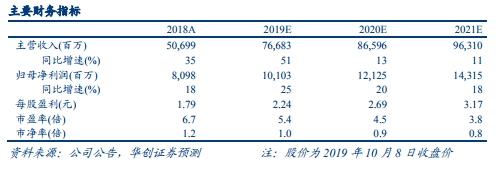 华创证券:金地集团销售持续大