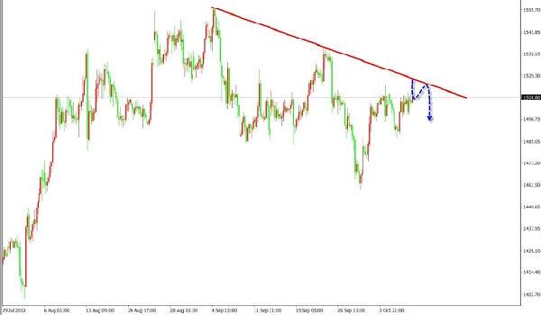 曹向阳:震荡走高处在预期 黄金仍需警惕大跌