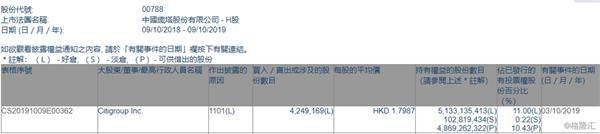 中国铁塔获Citigroup增持424.92万股 总价约764.3万港元