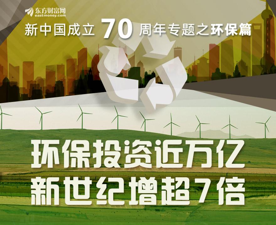 [图片专题770]环保投资新世纪增超7倍