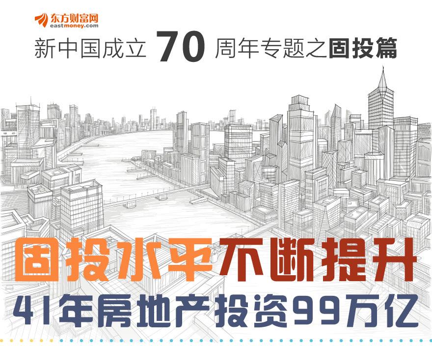 [图片专题772]41年房地产投资99万亿