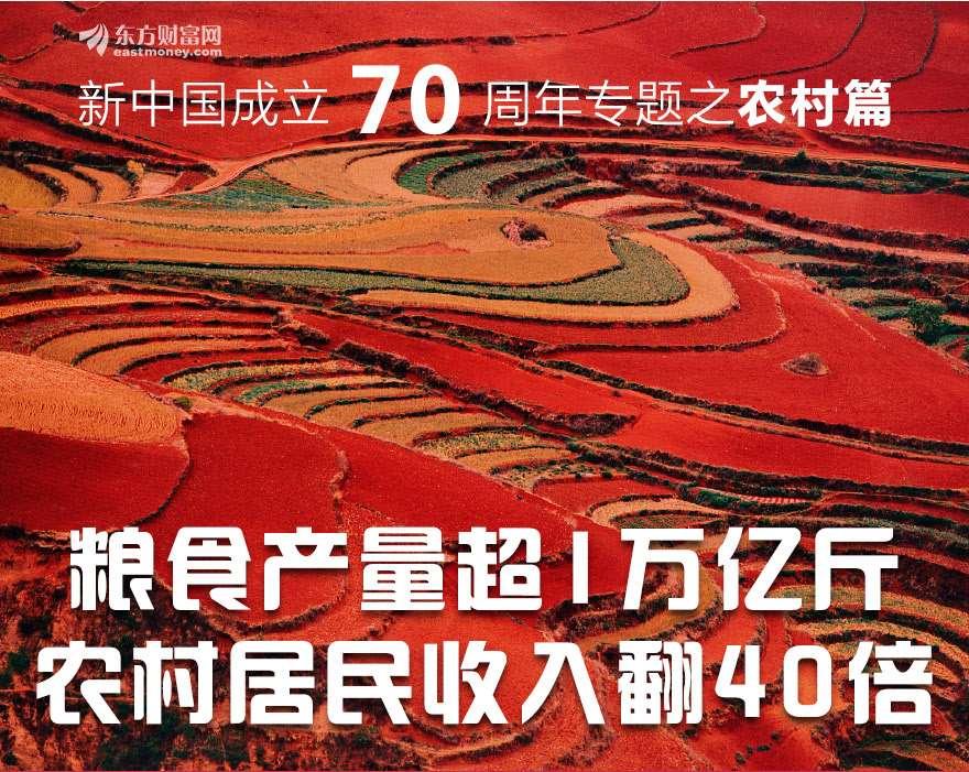 [图片专题773]粮食产量超万亿斤