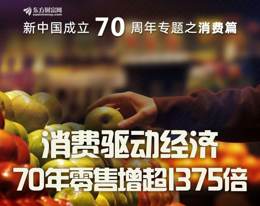 [图片专题774]70年零售增超1375倍