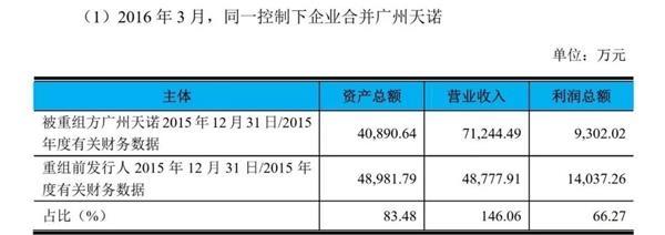 "<b>电声营销IPO迷雾:神秘日企5年赚3.5亿离场 股权转让疑存""猫腻""</b>"