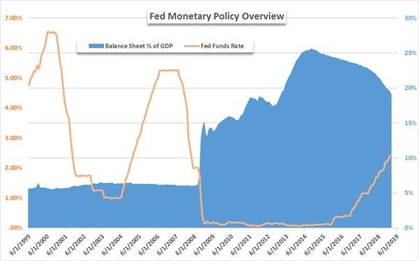 量化宽松(QE)大比拼:美联储、欧央行、英央行、日央行,谁才是王者?