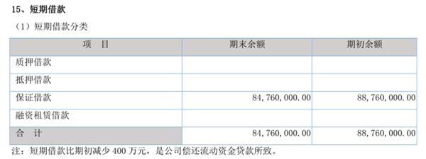 枫华种业再冲IPO:短债承压、融资成本飙升、净利润暴跌168%