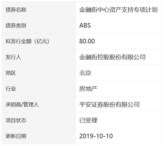 金融街:80亿元ABS债券获深交所受理-中国网地产