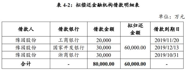 豫园股份:成功发行5亿元短期融资券