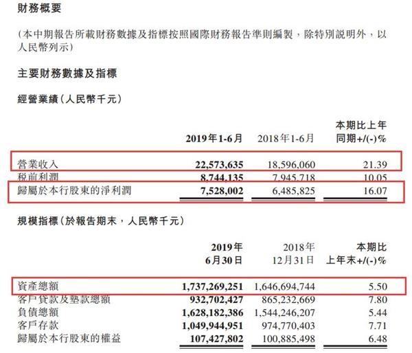证监会核发浙商银行等4家企业IPO批文 赤峰信息网 第2张