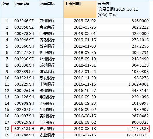 证监会核发4家企业IPO批文:浙商银行在列