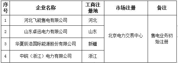 青海新公示4家售电公司注册信息