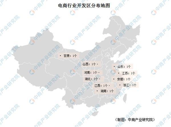 2019年电商行业开发区汇总一览(附分布地图)