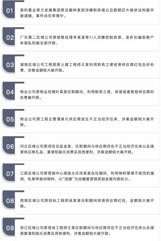 地产反腐大幕拉开!王健林、郭广昌脱手了 又有千亿地产巨子6个人被抓!