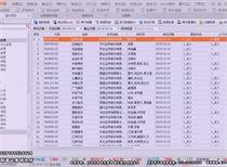 王牌出击:关注券商最新评级 查看数据