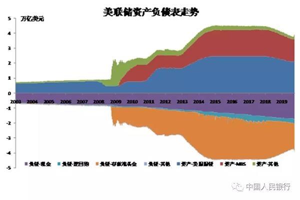央行课题组:央票是适合中国国情的货币政策工具