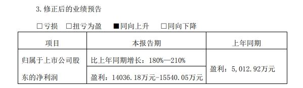 【002481股吧】精选:双塔食品股票收盘价 002481股吧新闻2019年10月17日