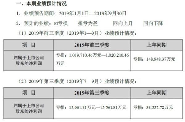 场外股票配资:300104股票收盘价 乐视网资金流向2019年4月25日