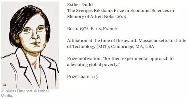 2019年诺贝尔经济学奖得主揭晓 第二位女性获奖者出现!50载经济学奖告诉了我们什么?