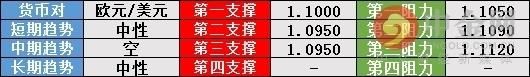 <b>英镑续涨日元走低 脱欧协议能否达成仍存疑</b>