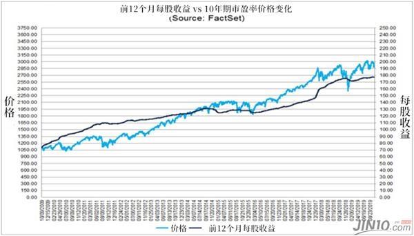 别太期待美股再创新高 六大理由说明这一风险不得不防