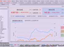 王牌出击:融资数据看点多 数据解读