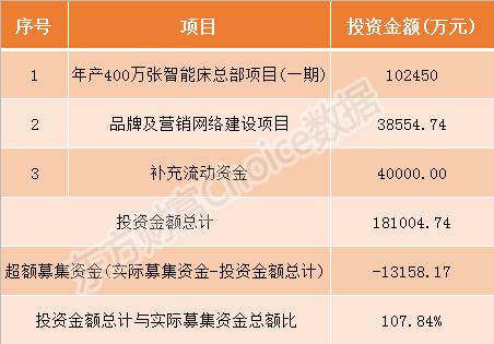 麒盛科技和左江科技今日申购指南(附打新攻略)
