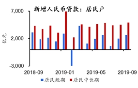 """沈建光:RRR降息的效果似乎是预期市场化会""""降息"""""""