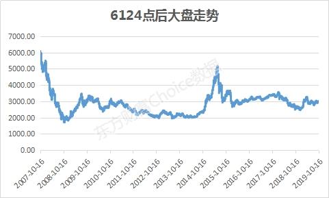 前9月证券交易印花税同比增21.7%插图