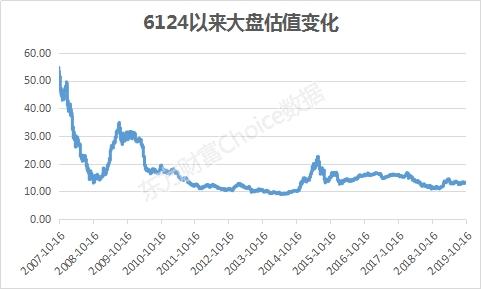 前9月证券交易印花税同比增21.7%插图(1)