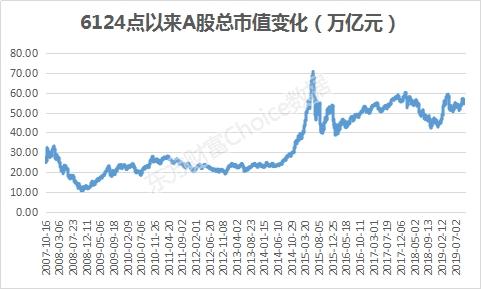 前9月证券交易印花税同比增21.7%插图(2)