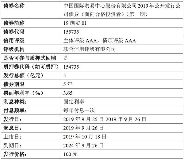 中国国贸:5亿元公司债券将在上交所上市