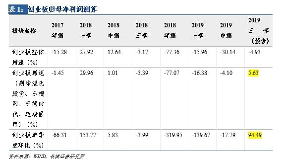 2019长龙药业股票回归国内上市