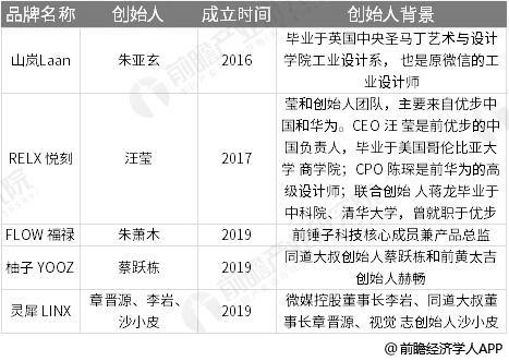近年来中国互联网人创立的电子烟品牌介绍情况