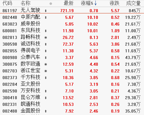 【601238股吧】精选:广汽集团股票收盘价 601238股吧新闻2019年10月17日