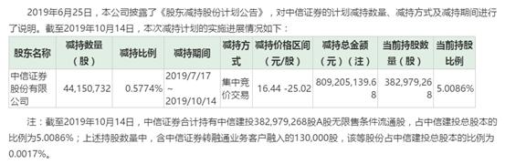 600864资金流向 哈投股份股票资金流向 最新消息2019年10月17日