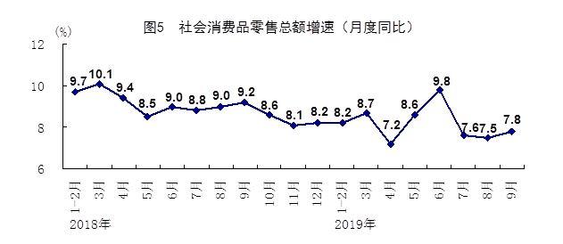 统计局:第三季度GDP同比增长6.0%